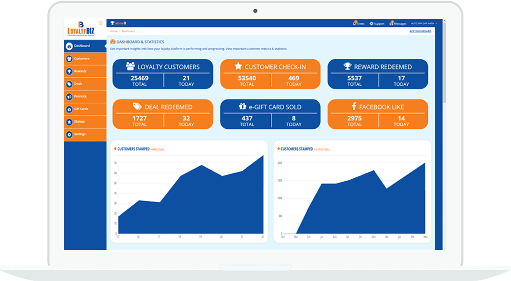 app-analytics-dashboard-1200